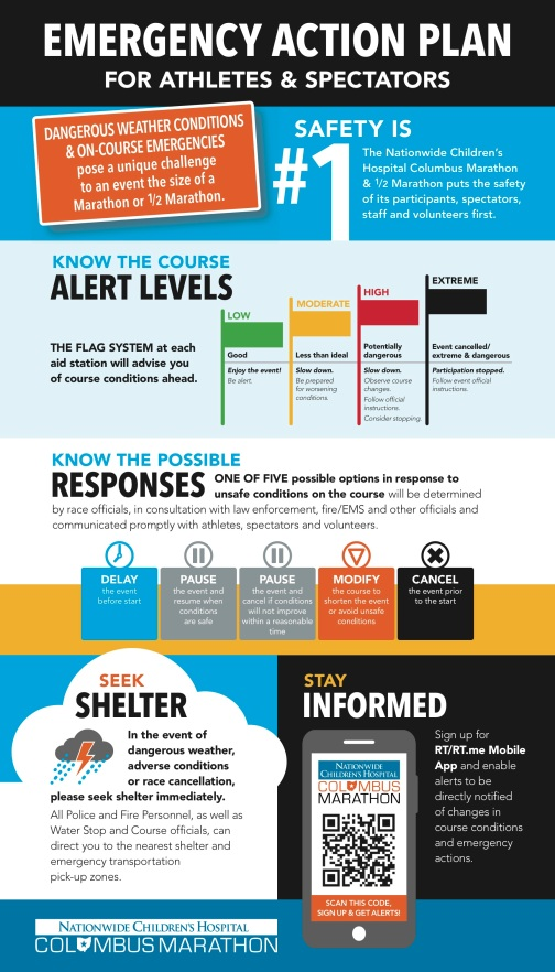 cm17_EmergencyInfographic_JPEG